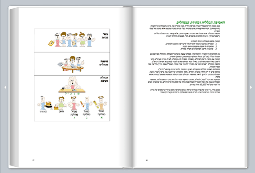 general_book_double_spread
